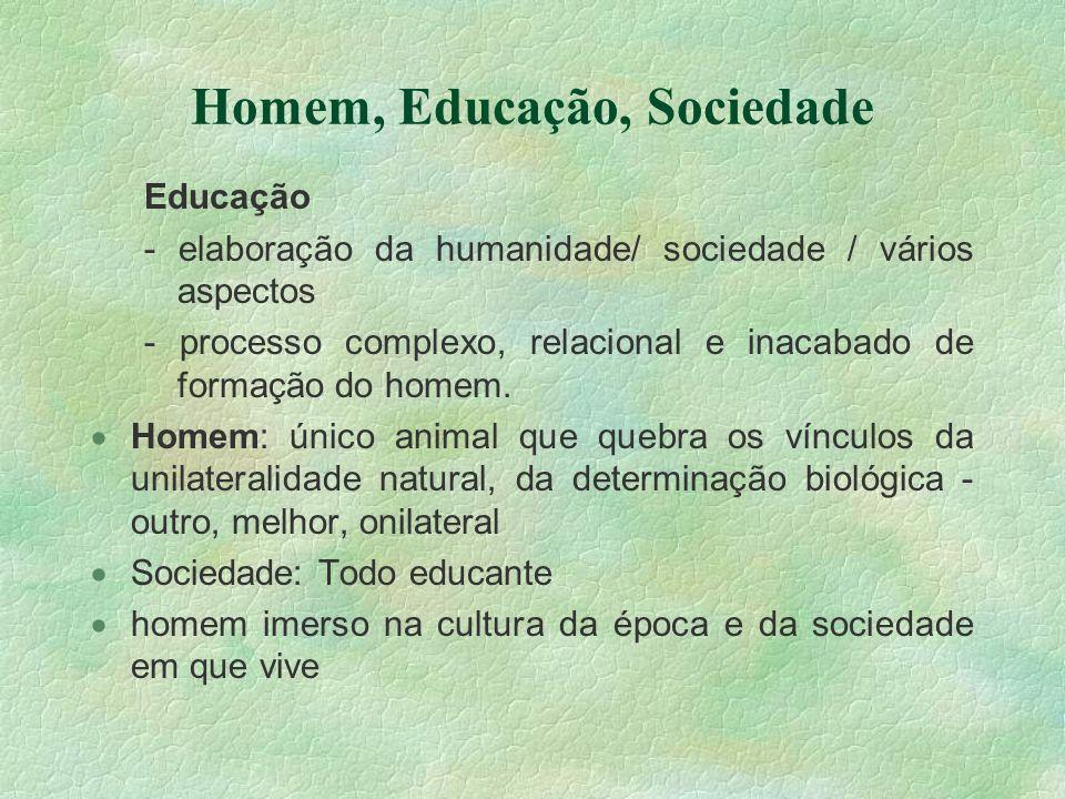 Homem, Educação, Sociedade