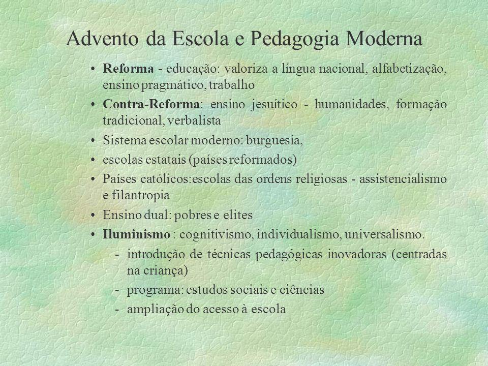 Advento da Escola e Pedagogia Moderna