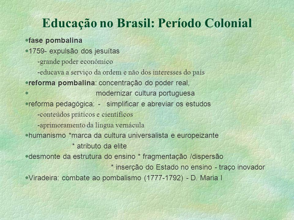 Educação no Brasil: Período Colonial