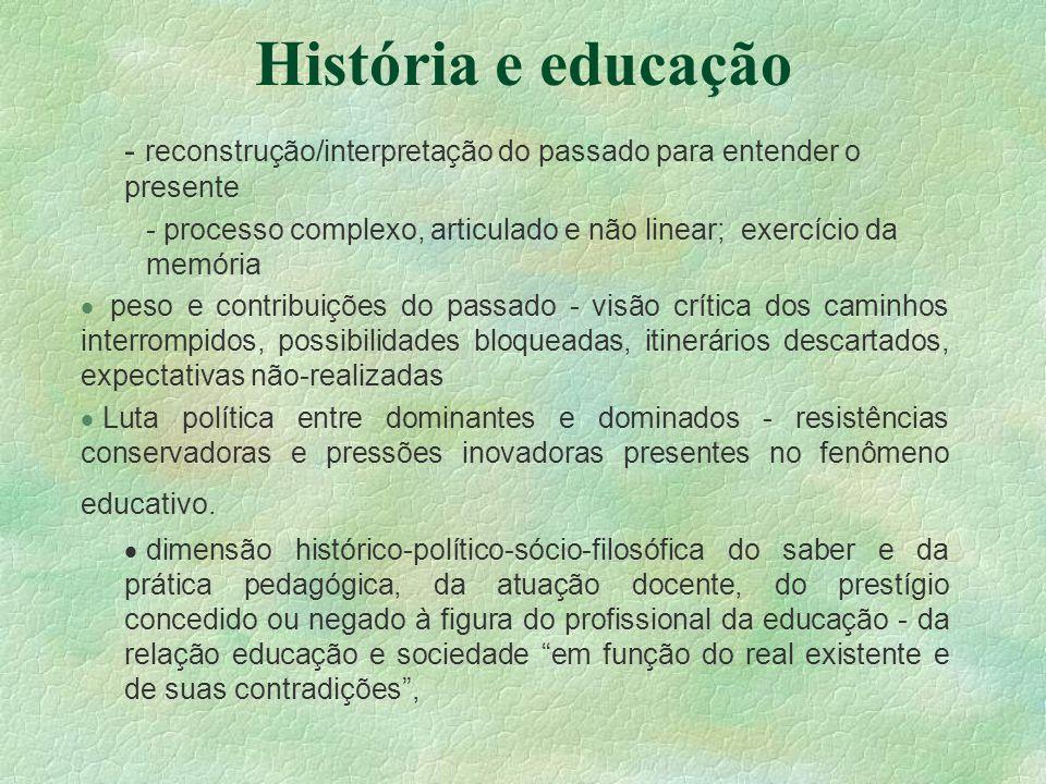 História e educação - reconstrução/interpretação do passado para entender o presente.