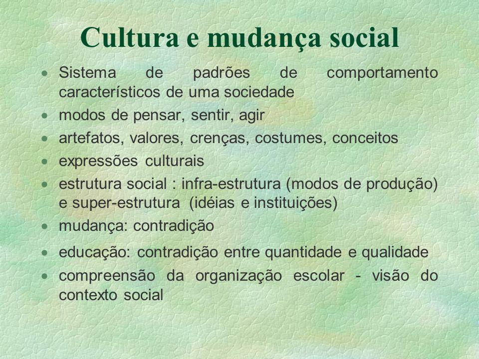 Cultura e mudança social