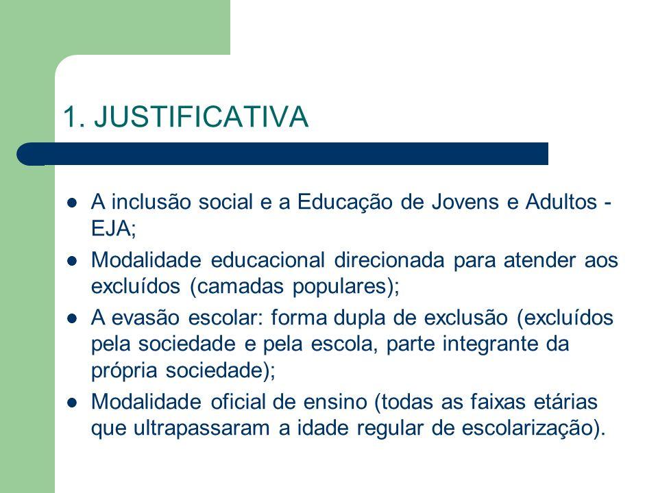 1. JUSTIFICATIVA A inclusão social e a Educação de Jovens e Adultos - EJA;