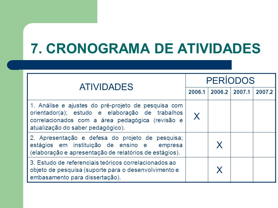 7. CRONOGRAMA DE ATIVIDADES