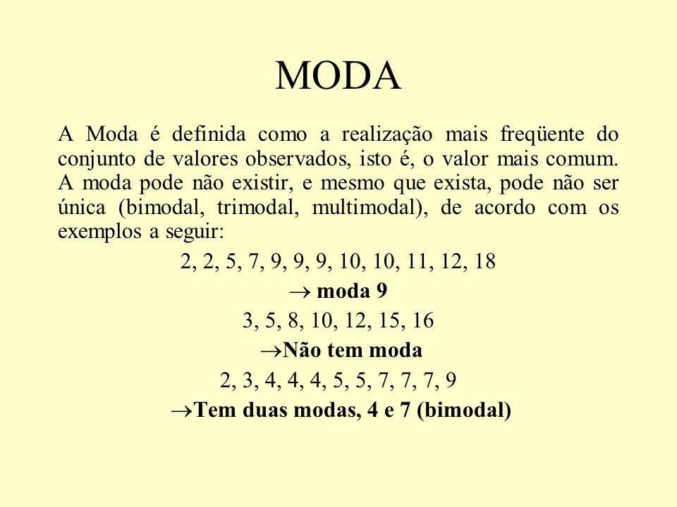 Tem duas modas, 4 e 7 (bimodal)