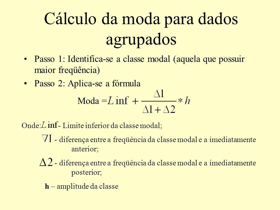 Cálculo da moda para dados agrupados