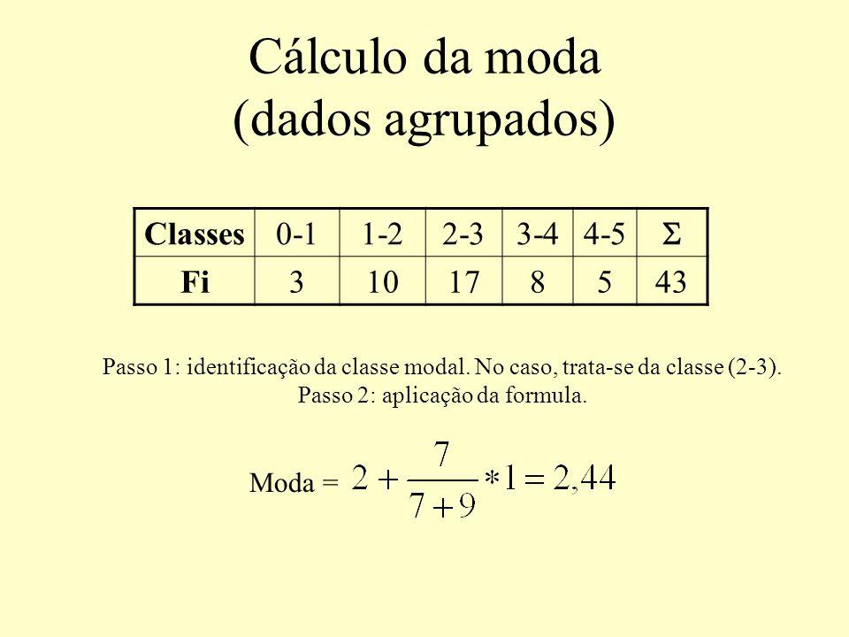 Cálculo da moda (dados agrupados)