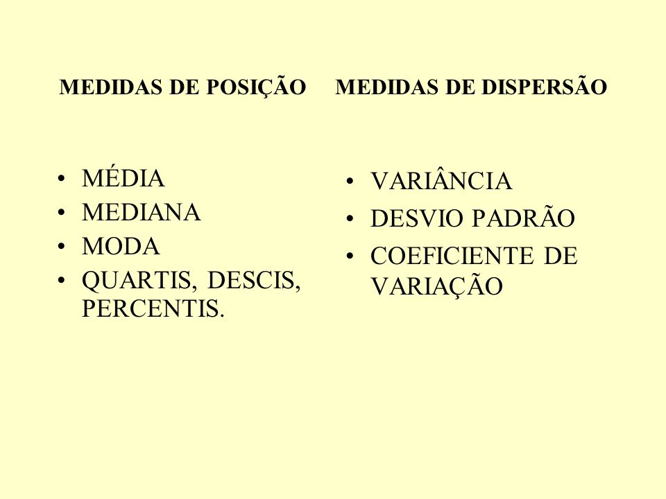 MEDIDAS DE POSIÇÃO MEDIDAS DE DISPERSÃO