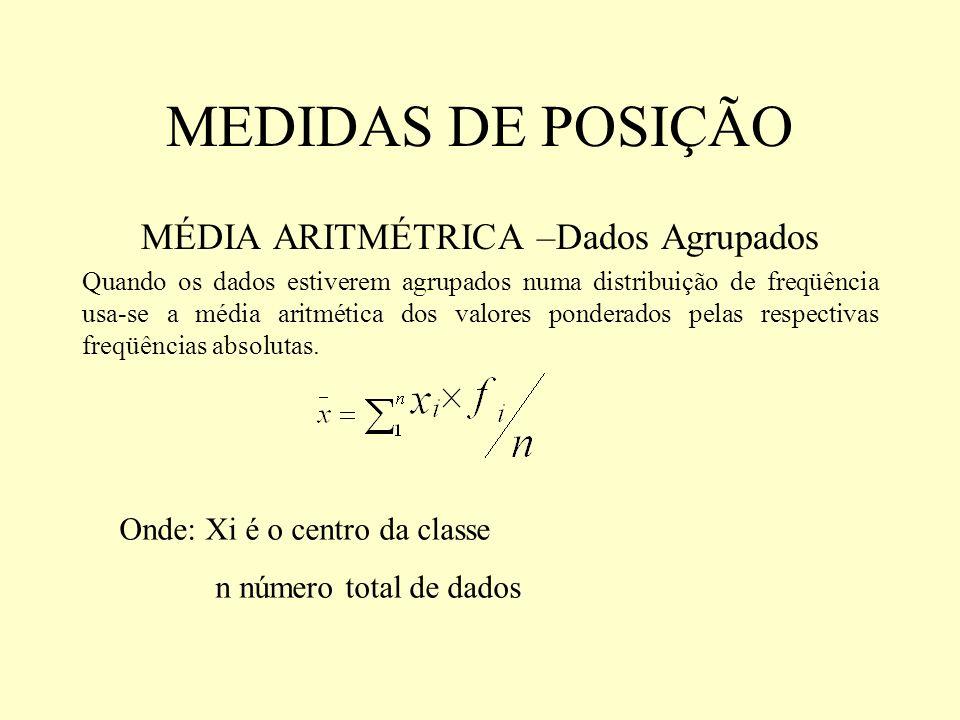 MÉDIA ARITMÉTRICA –Dados Agrupados