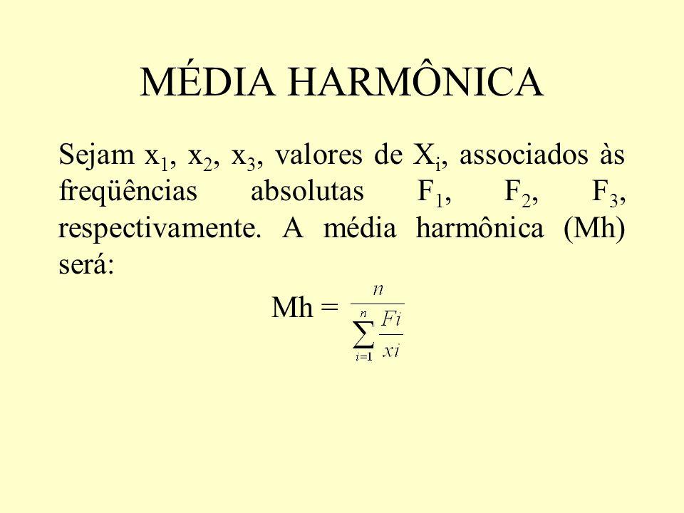 MÉDIA HARMÔNICA Sejam x1, x2, x3, valores de Xi, associados às freqüências absolutas F1, F2, F3, respectivamente. A média harmônica (Mh) será: