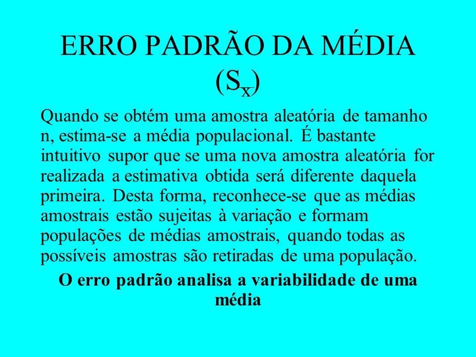 ERRO PADRÃO DA MÉDIA (Sx)