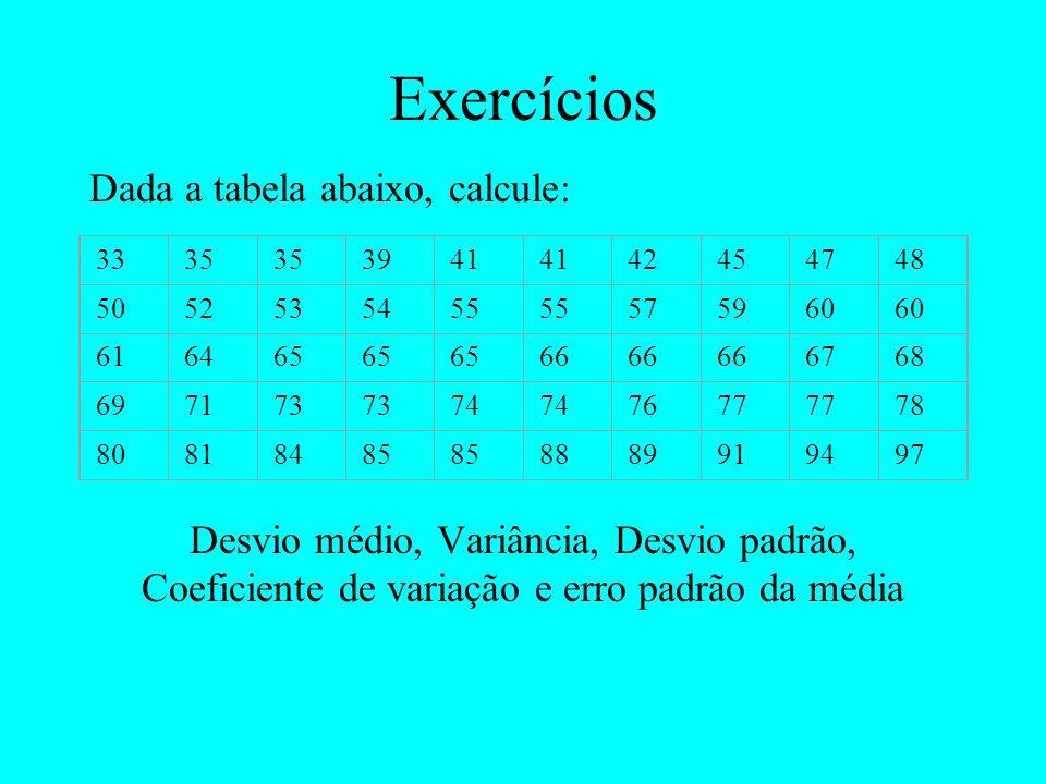 Exercícios Dada a tabela abaixo, calcule:
