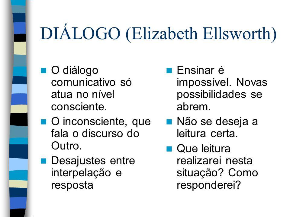 DIÁLOGO (Elizabeth Ellsworth)