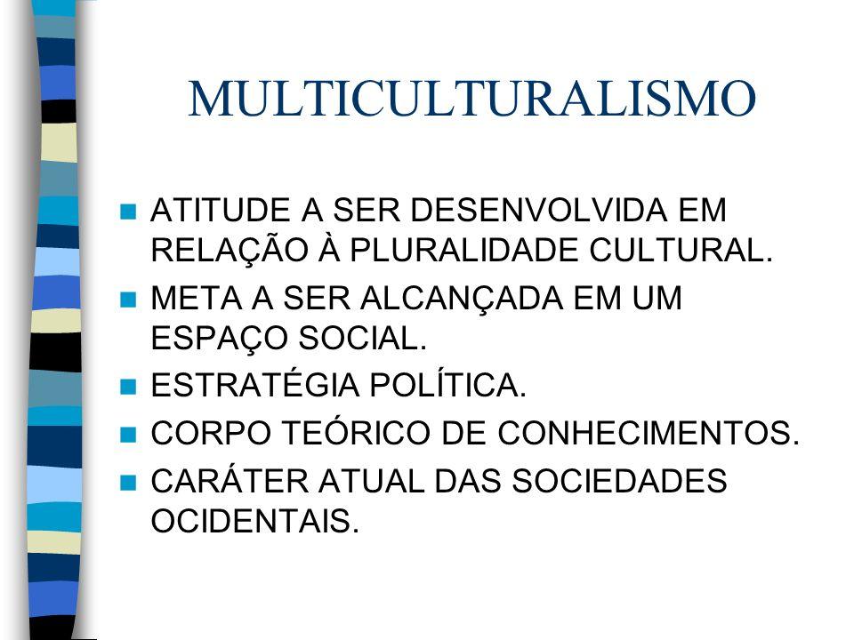 MULTICULTURALISMOATITUDE A SER DESENVOLVIDA EM RELAÇÃO À PLURALIDADE CULTURAL. META A SER ALCANÇADA EM UM ESPAÇO SOCIAL.