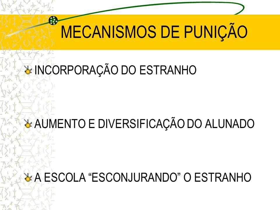MECANISMOS DE PUNIÇÃO INCORPORAÇÃO DO ESTRANHO