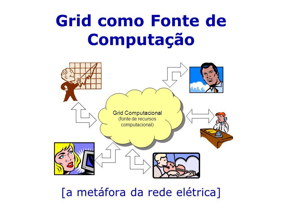 Grid como Fonte de Computação