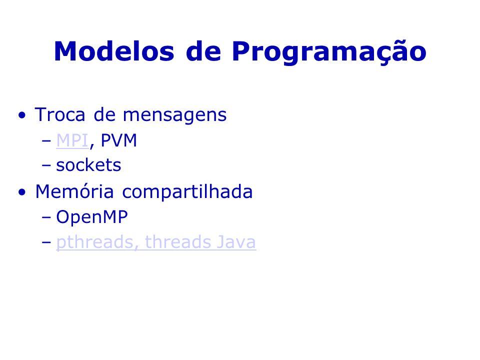 Modelos de Programação