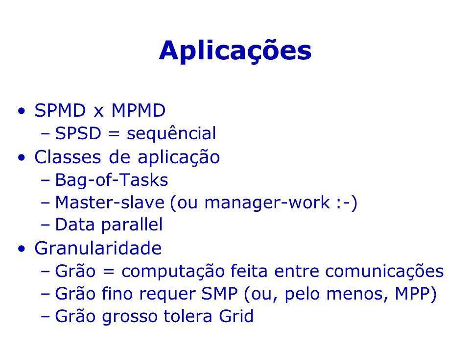 Aplicações SPMD x MPMD Classes de aplicação Granularidade