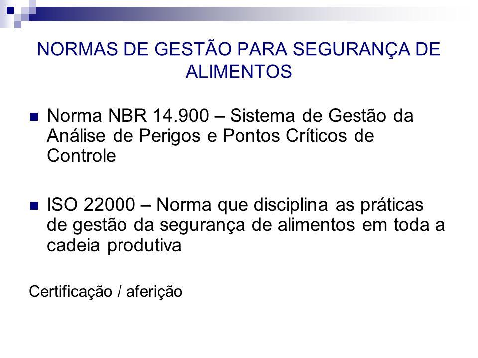 NORMAS DE GESTÃO PARA SEGURANÇA DE ALIMENTOS
