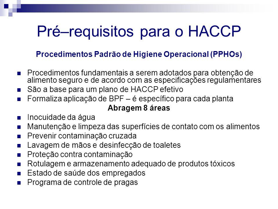 Pré–requisitos para o HACCP