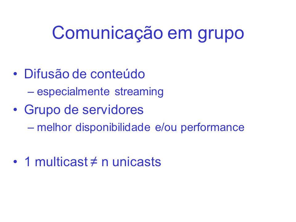 Comunicação em grupo Difusão de conteúdo Grupo de servidores