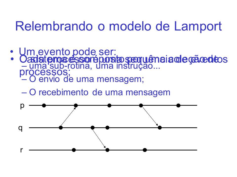 Relembrando o modelo de Lamport