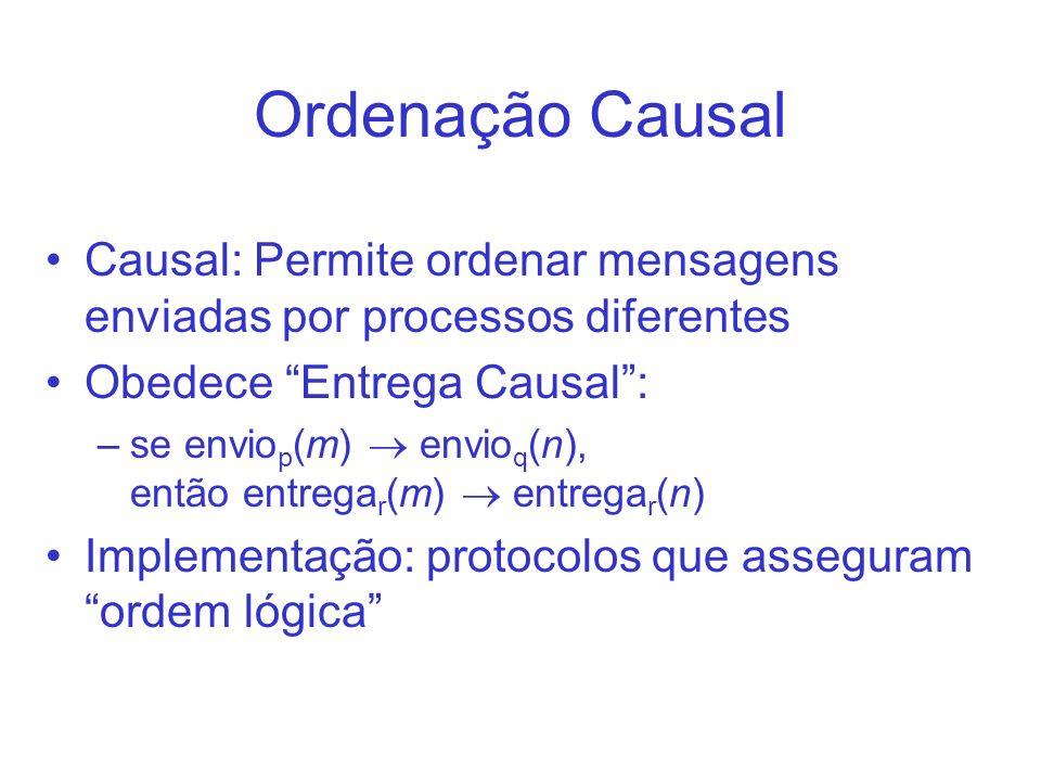 Ordenação CausalCausal: Permite ordenar mensagens enviadas por processos diferentes. Obedece Entrega Causal :