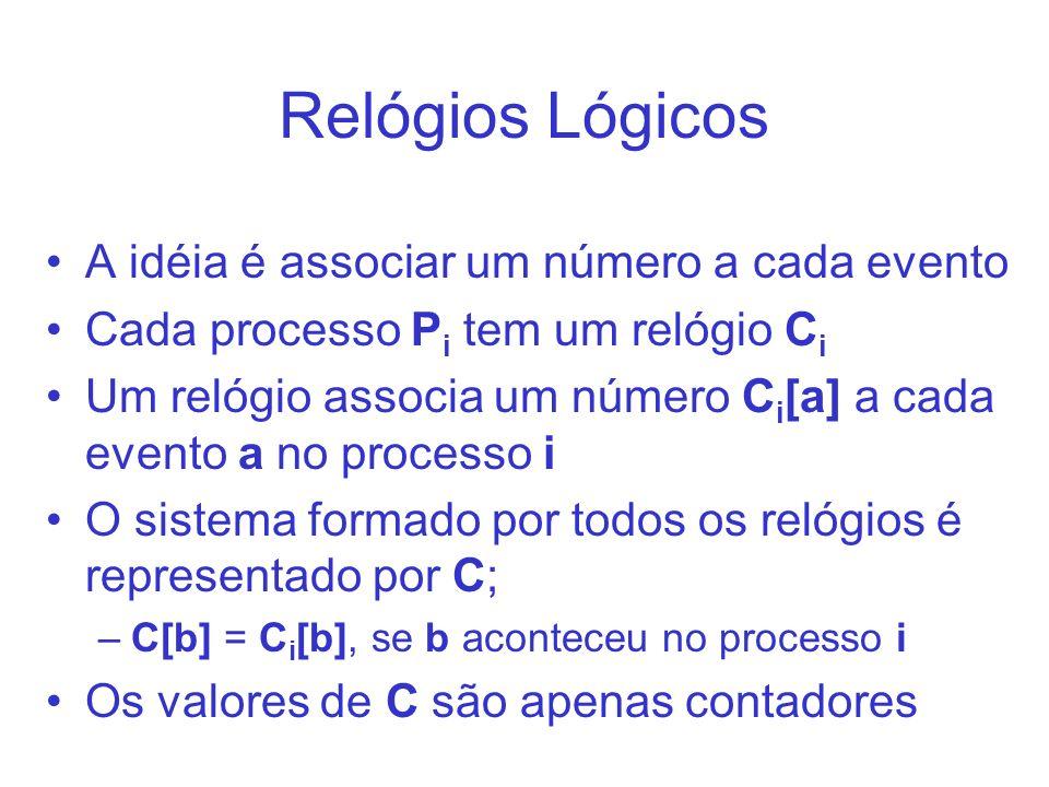 Relógios Lógicos A idéia é associar um número a cada evento