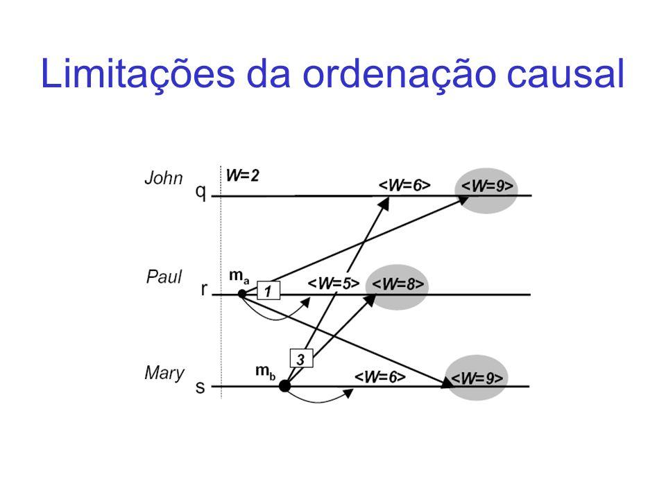 Limitações da ordenação causal