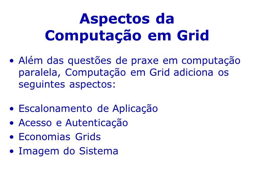 Aspectos da Computação em Grid
