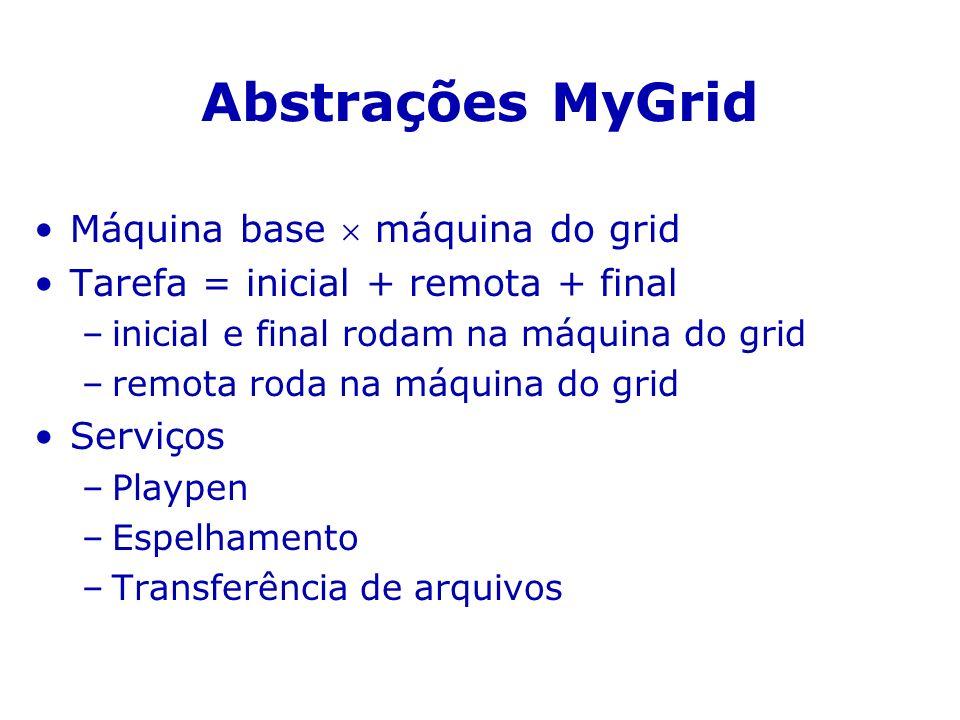 Abstrações MyGrid Máquina base  máquina do grid