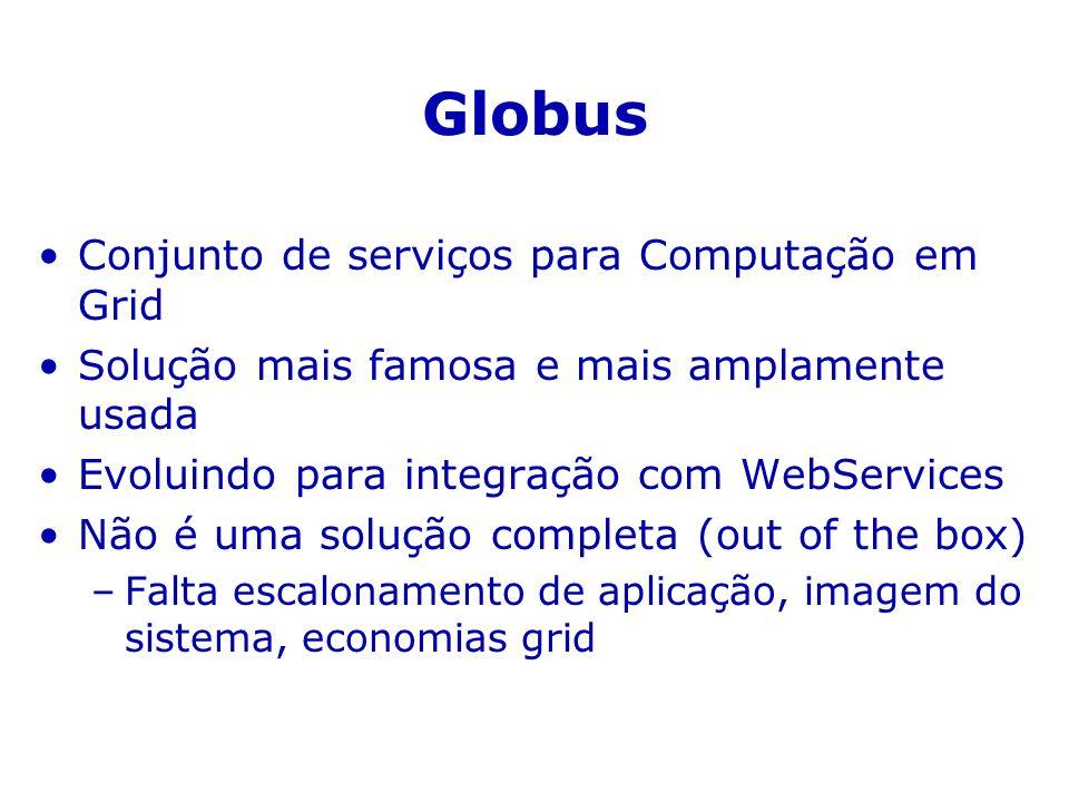 Globus Conjunto de serviços para Computação em Grid