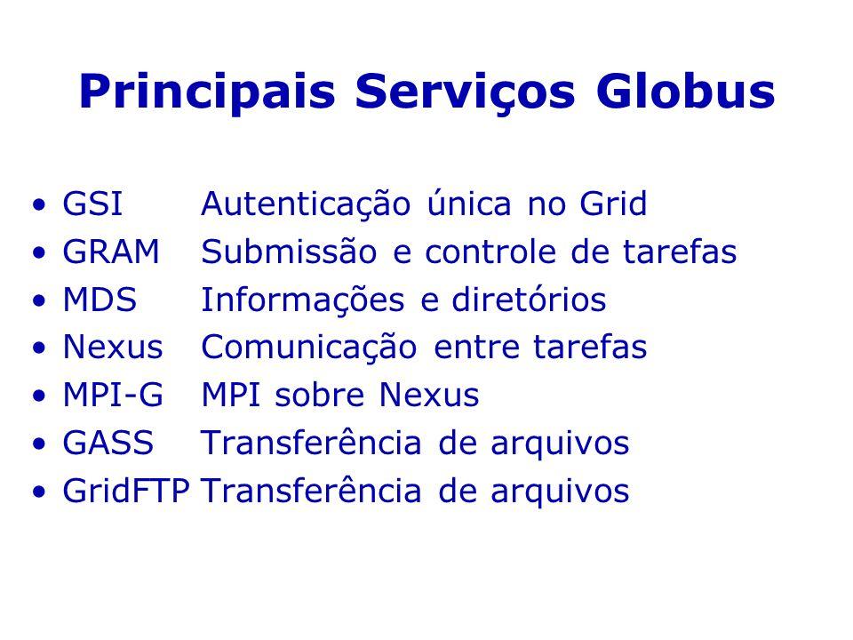 Principais Serviços Globus