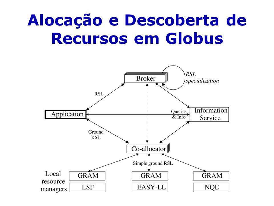 Alocação e Descoberta de Recursos em Globus