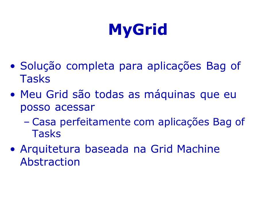 MyGrid Solução completa para aplicações Bag of Tasks