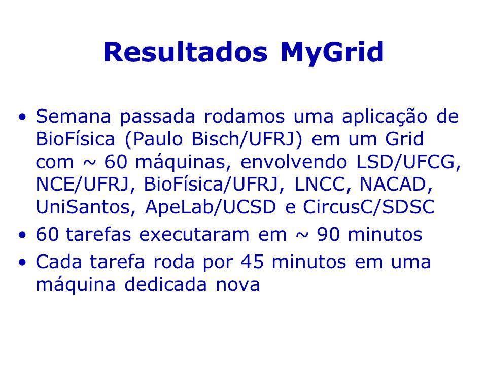 Resultados MyGrid