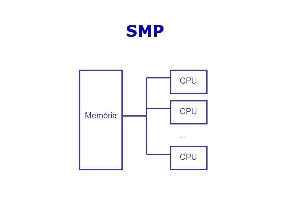 SMP Memória CPU CPU ... CPU