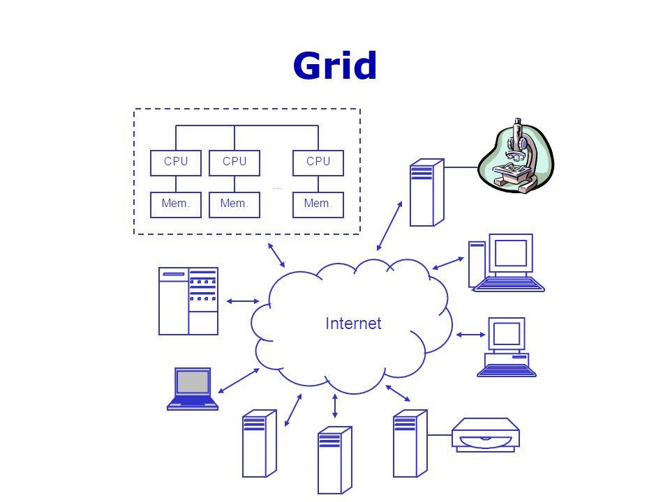 Grid CPU CPU CPU ... Mem. Mem. Mem. Internet