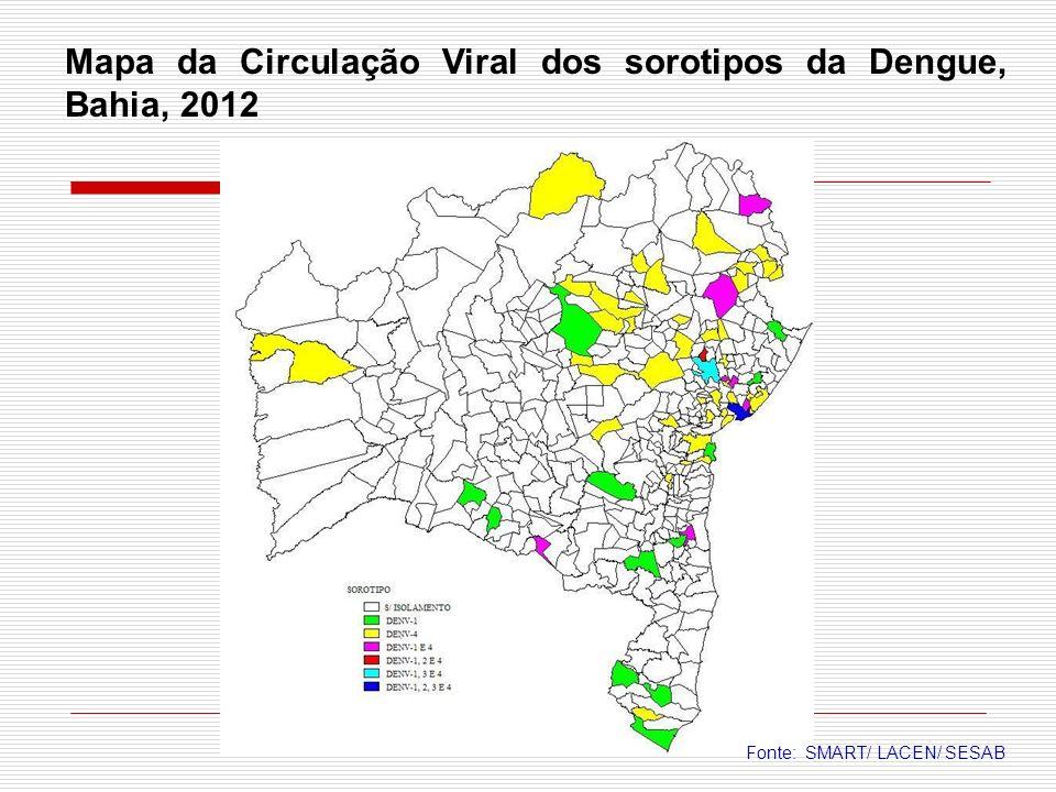 Mapa da Circulação Viral dos sorotipos da Dengue, Bahia, 2012