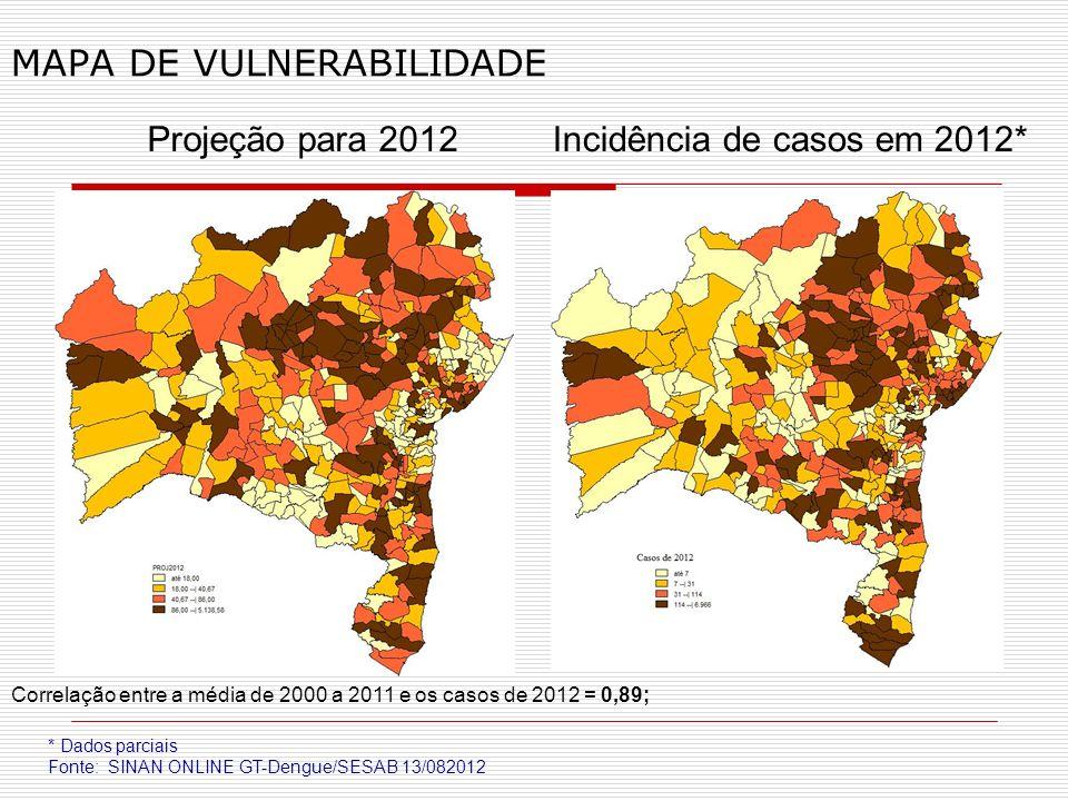 MAPA DE VULNERABILIDADE