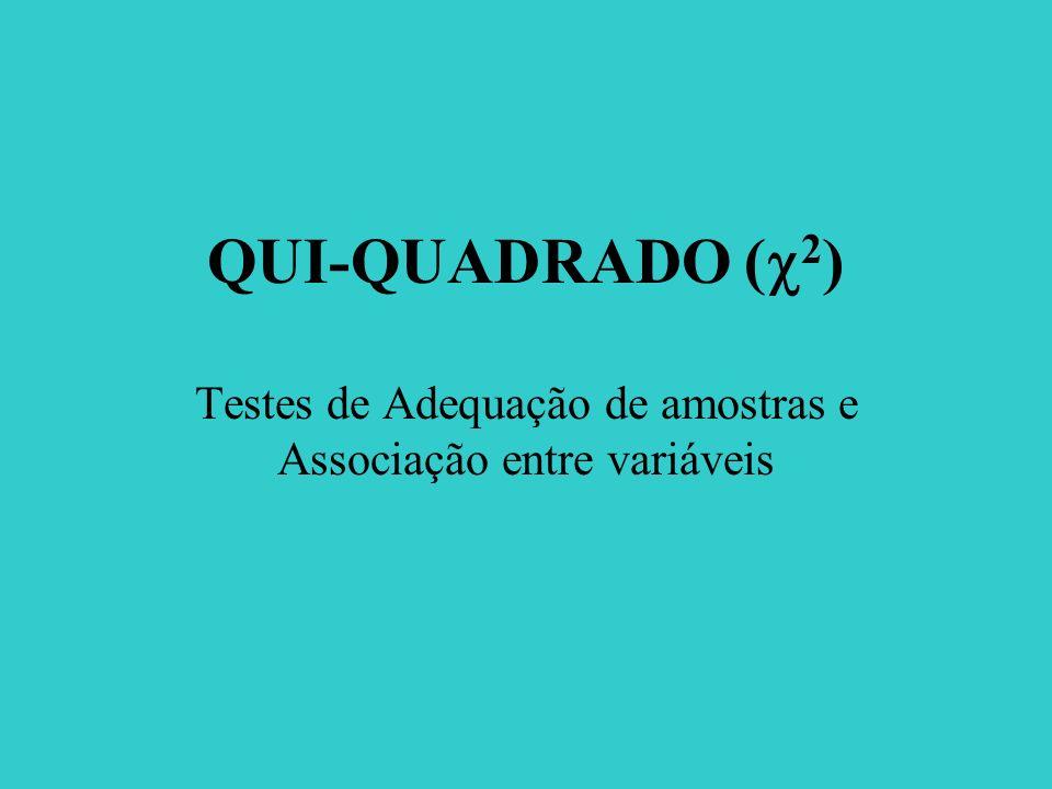 Testes de Adequação de amostras e Associação entre variáveis