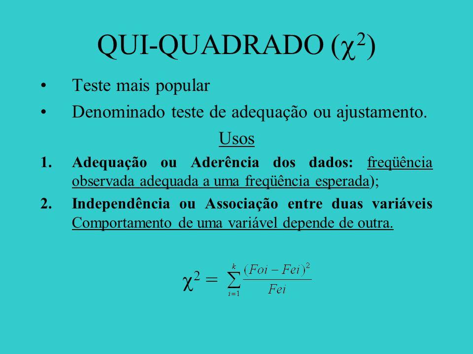 QUI-QUADRADO (2) 2 = Teste mais popular