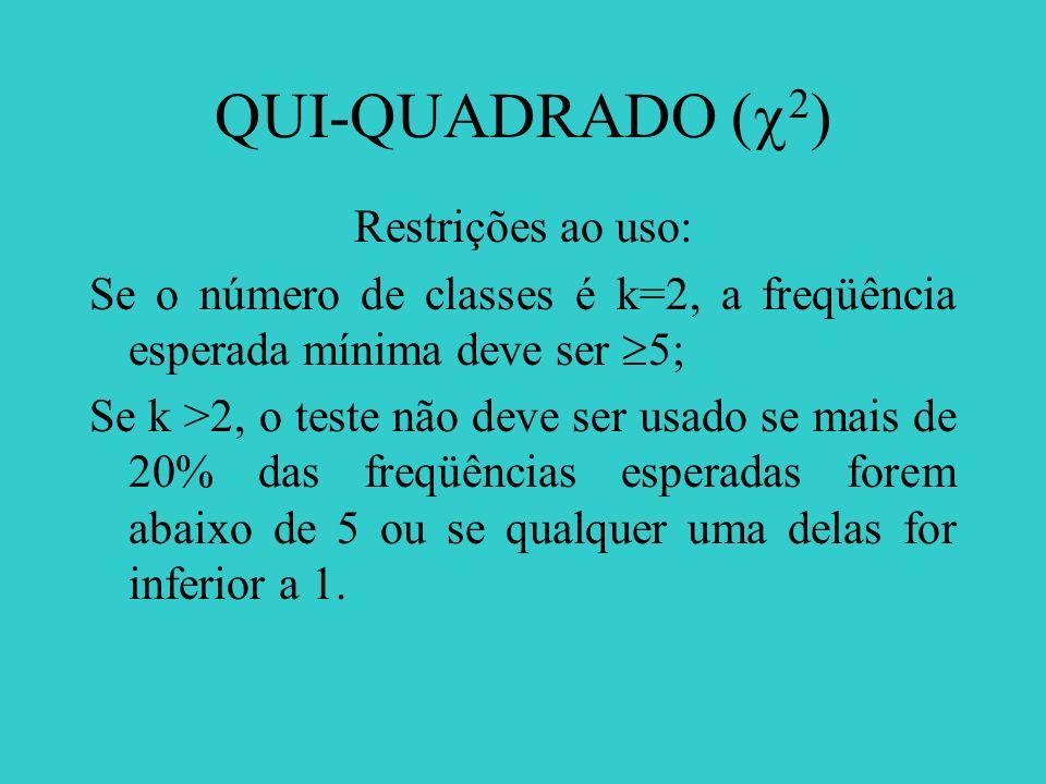 QUI-QUADRADO (2) Restrições ao uso: