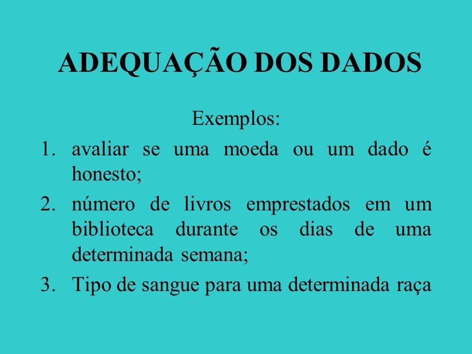 ADEQUAÇÃO DOS DADOS Exemplos: