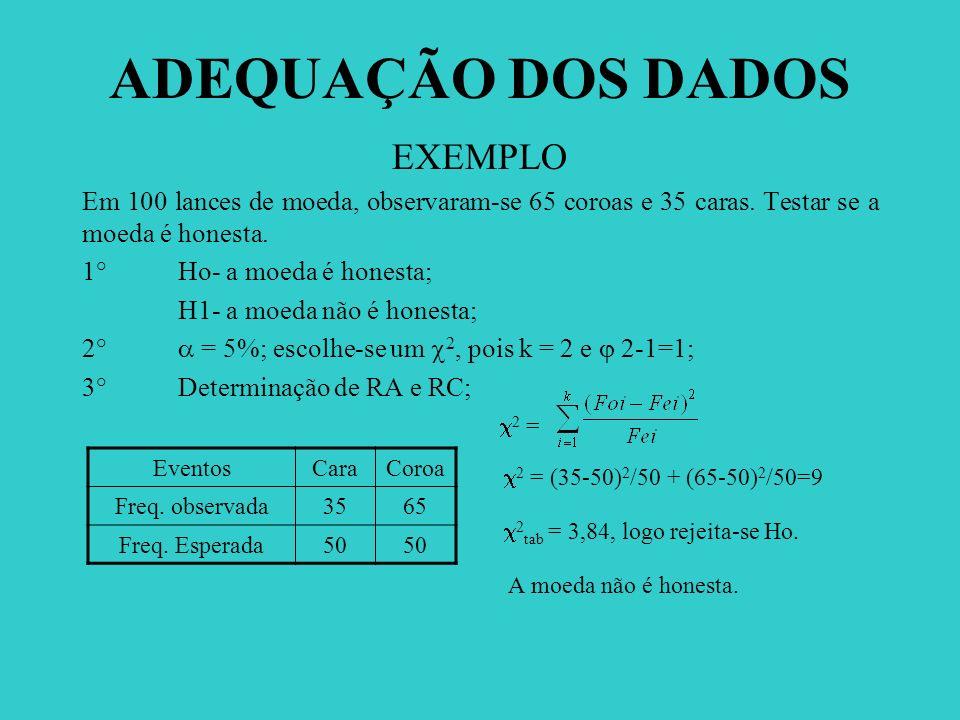 ADEQUAÇÃO DOS DADOS EXEMPLO 2 = (35-50)2/50 + (65-50)2/50=9