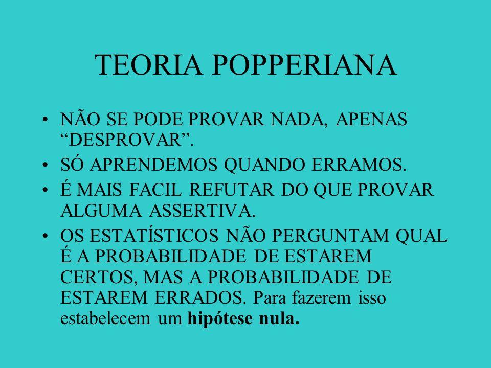 TEORIA POPPERIANA NÃO SE PODE PROVAR NADA, APENAS DESPROVAR .