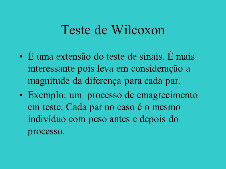 Teste de Wilcoxon É uma extensão do teste de sinais. É mais interessante pois leva em consideração a magnitude da diferença para cada par.