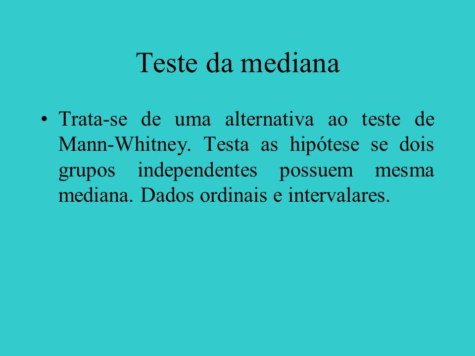 Teste da mediana