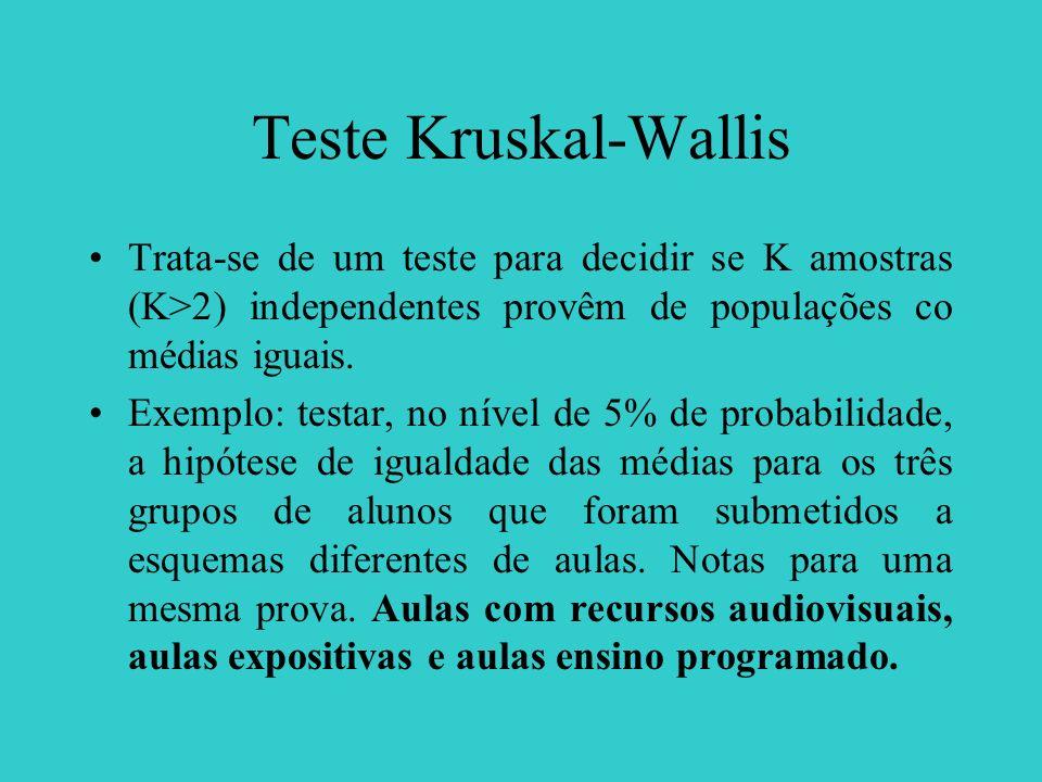 Teste Kruskal-WallisTrata-se de um teste para decidir se K amostras (K>2) independentes provêm de populações co médias iguais.