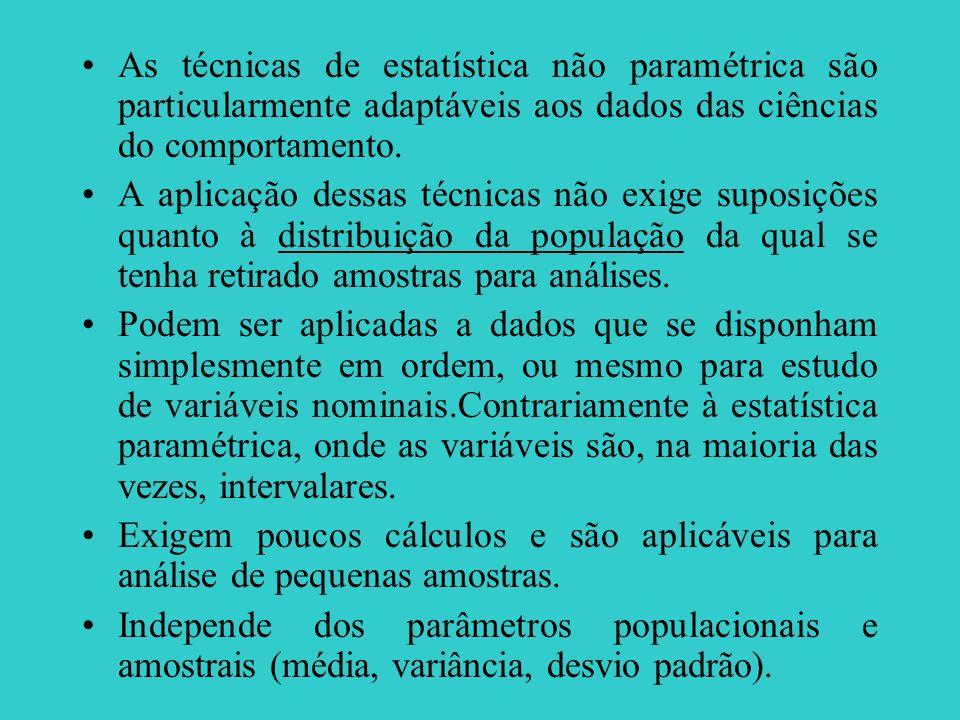 As técnicas de estatística não paramétrica são particularmente adaptáveis aos dados das ciências do comportamento.