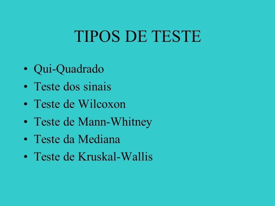 TIPOS DE TESTE Qui-Quadrado Teste dos sinais Teste de Wilcoxon